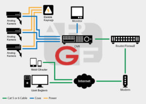 argeguvenlik_analog_kamera_sistemi